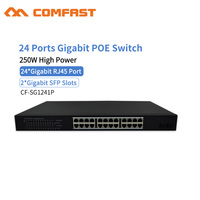 Comfast 2 Gigabit 24 Ethernet RJ45 Port Gigabit Poe Switch 802.11af/at for Wireless AP Controller Manage for Networking Project