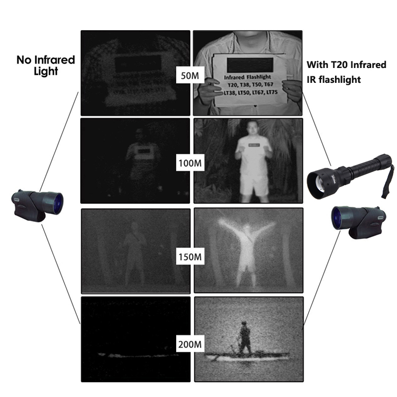 t50 zoomable luz infravermelha caca tocha preto 04
