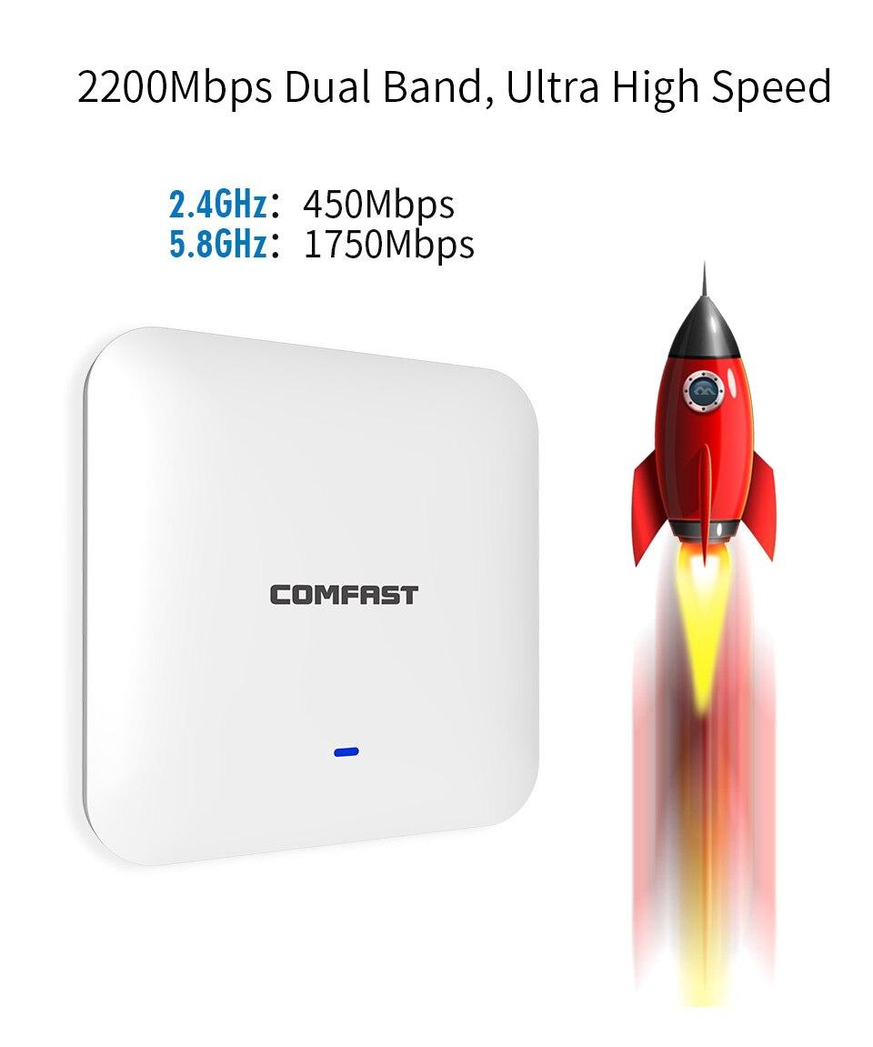 2200 Mbps Gigabit LAN sans fil plafond AP routeur 802.11AC 5.8G & 2.4G POE ac WIFI routeur et Point d'accès WiFi AP support OpenWRT