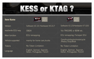 Image 5 - Kess V2 V5.017 V2.53 Eu Rode Obd 2 Ecu Programmering Tool Geen Token Limiet Ktag V7.020 4 Led Master Versie auto Truck Chip Tuning Kit
