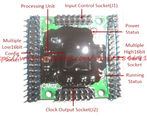 Parallel Control High Precision Frequency Doubling Clock Signal Pulse Generator All Digital Phase-locked Loop ADPLL Module