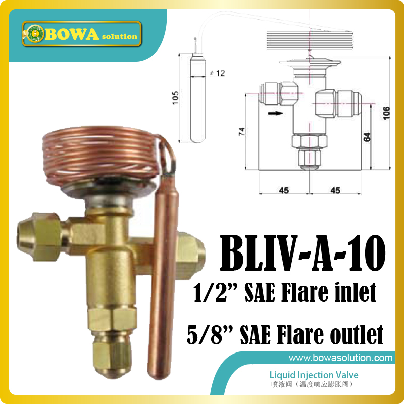 Injection valve can be used for temperature regulation of the medium, e.g. the temperature of the oil in a screw compressor the price regulation of