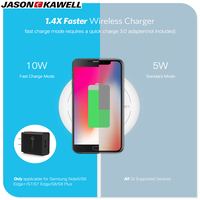 100pcs a lot Professional Wholesales QI Wireless Charger Pad Fast Charging with retail package free shipping by express
