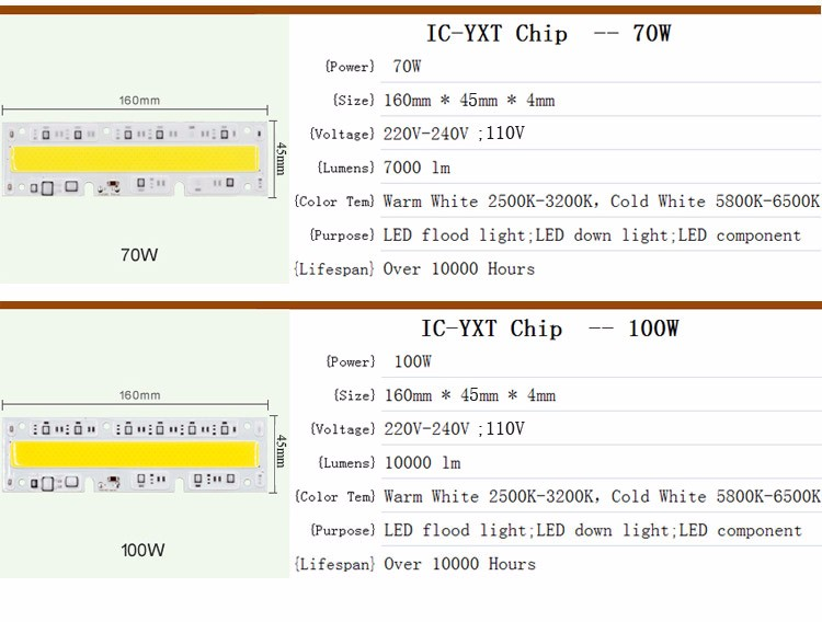 IC-YXT-Chip-p1-05-02