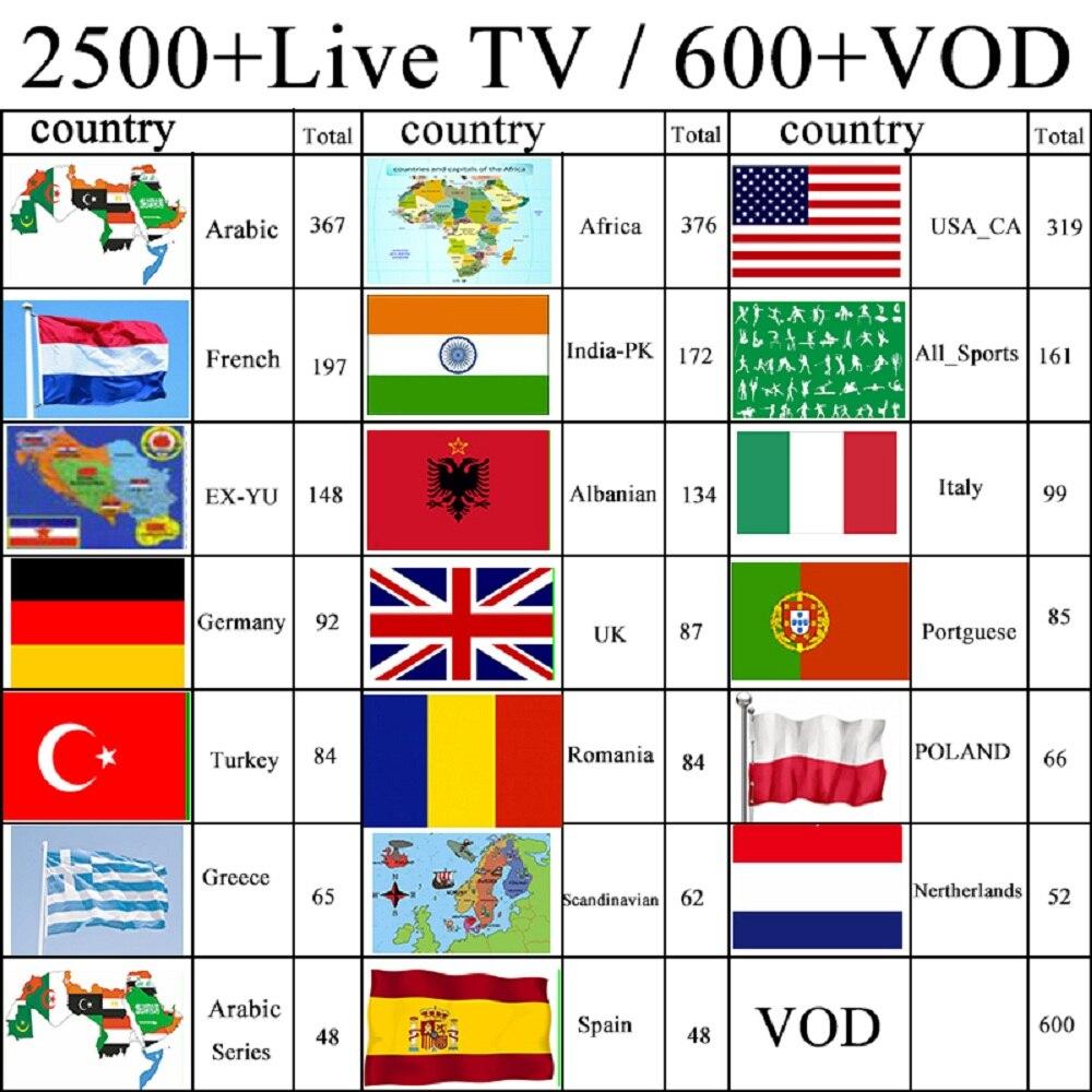 IPTV France sans frais mois Android Box français arabe IPTV belgique néerlandais durée de vie médias gratuits