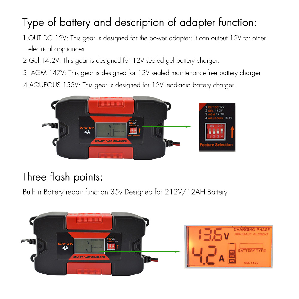 4A 12V Auo Smart Car Battery Charger With CE RoHs Fully PWM Digital Battery Charger