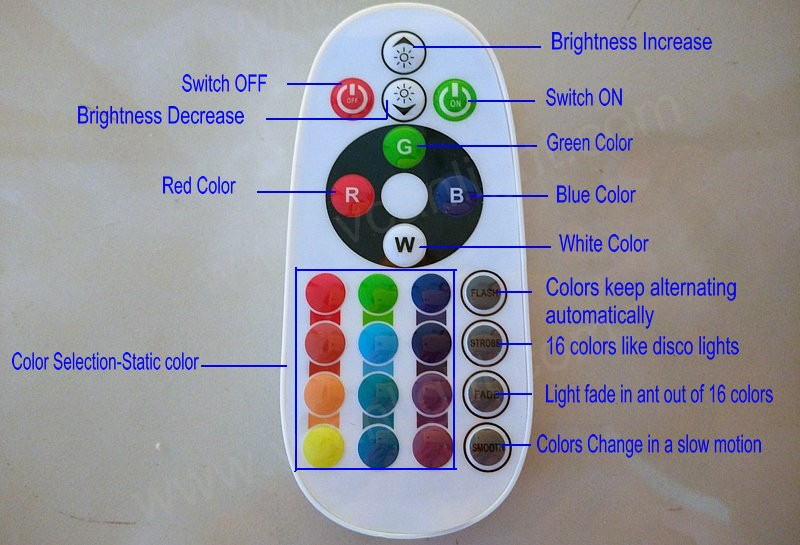 manual for led light remote control
