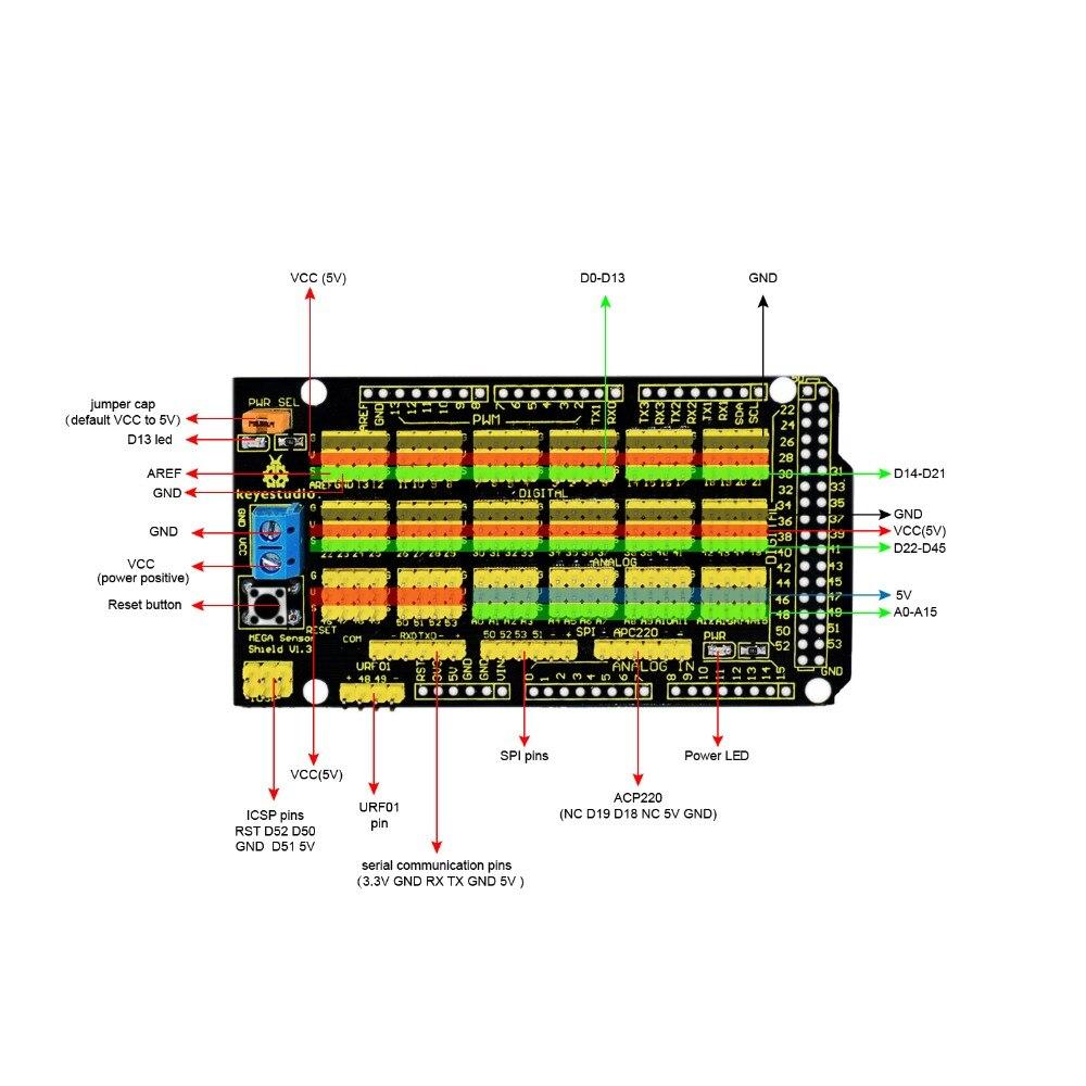 keyestudio MEGA Sensor Shield V1 for Arduino MEGA 2560