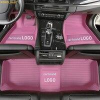 kokololee custom car floor mats for Alfa Romeo LOGO Alfa Romeo Giulia Stelvio Floor Mats auto accessories car styling