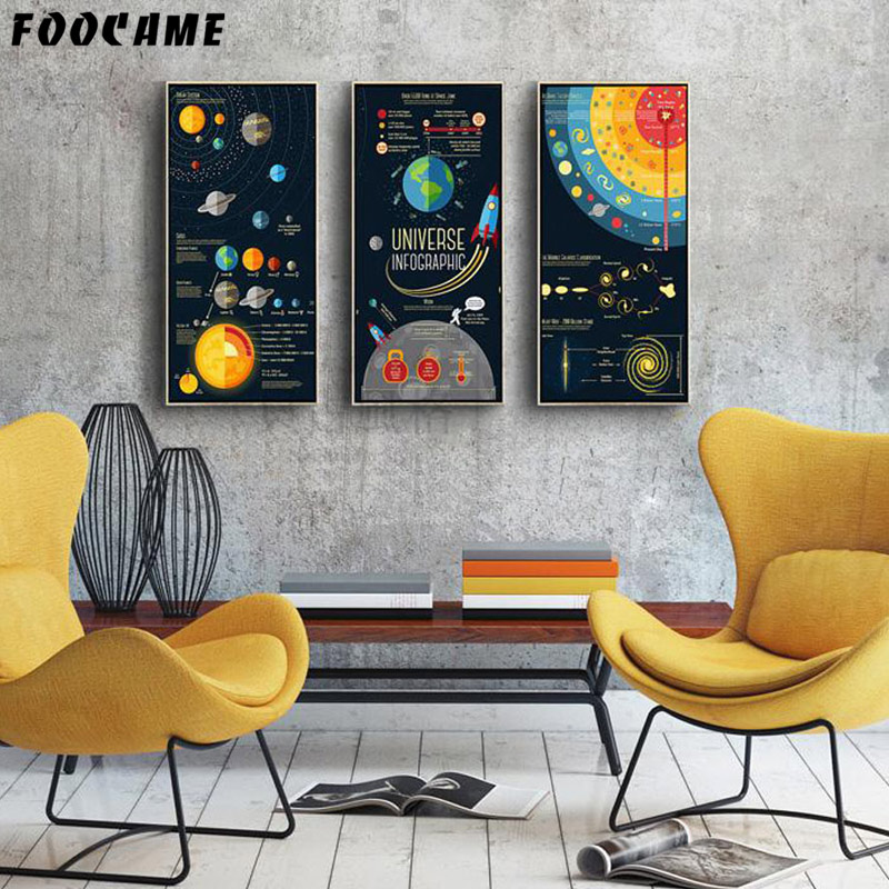 FOOCAME Wandkunst Leinwand Malerei Cartoon Space Planet Universe - Wohnkultur - Foto 3