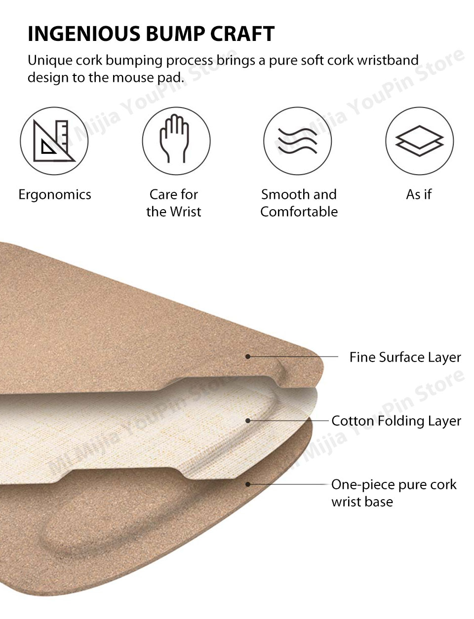 Xiaomi Youpin Mouse Pad Waterproof Skin Friendly Oak Coating Ergonomic Mouse Mat With Wrist Rest For Wired Wireless Gaming Mouse (6)