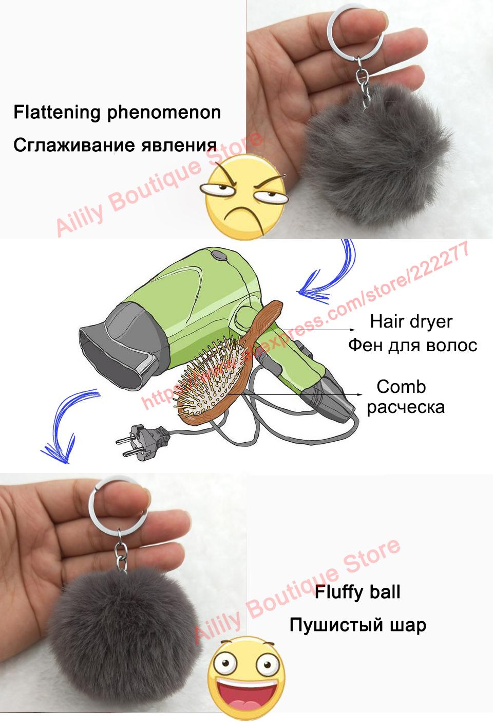 HTB1Tky9c.D.BuNjt ioq6AKEFXal - 20 Colors Fluffy Fur Pom Pom Keychains Soft Faux Rex Rabbit Fur Ball Car Keyring Pompom Key Chains Women Bag Pendant Jewelry Diy