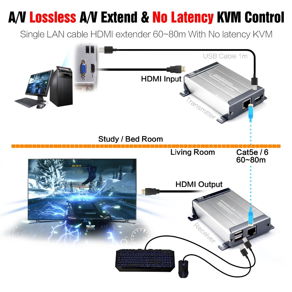 HDMI USB KVM Extender with Lossless and No Latency 60m KVM Extender Over Single Cat5e/6 UTP Cable HDMI USB KVM Extender by rj45 2017 new usb 2 0 hdmi 2 0 kvm extender sender reveiver over cat5e 6 6e cable support audio microphone 4k 2k ckl 100hu2