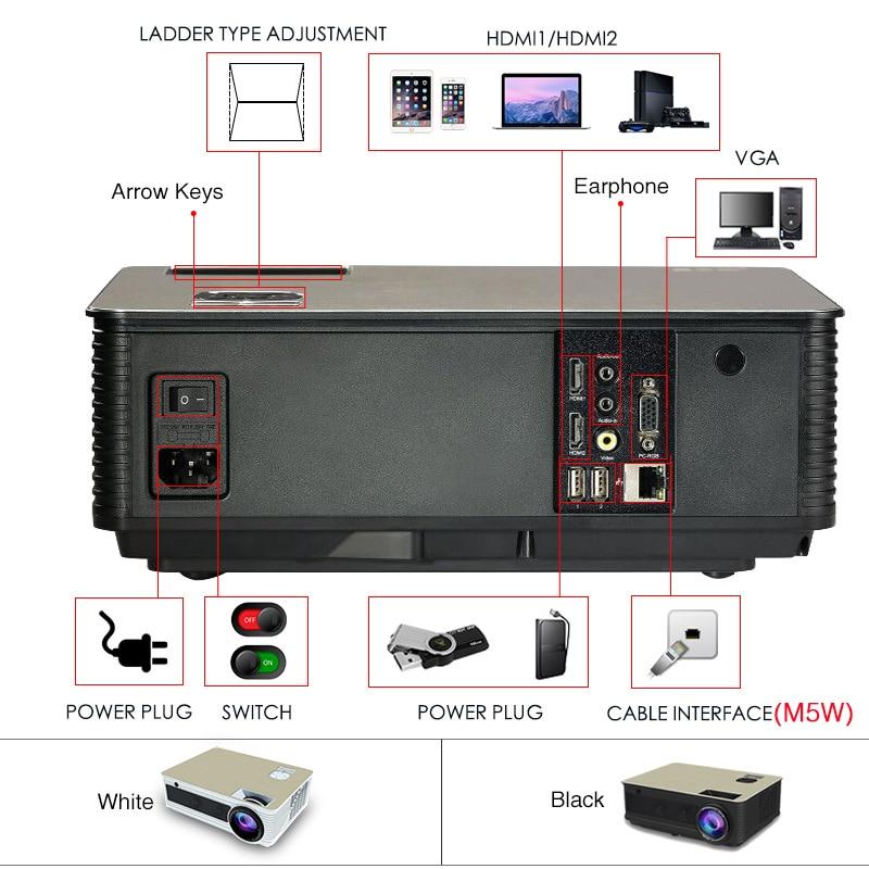 Poner Saund Led Hd Projector 5500 Lumens Beamer 1080p Lcd: Poner Saund M5 Full HD LED Projector 4500 Lumens Optional