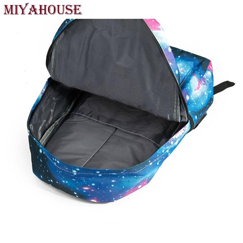 Школьные рюкзаки звезд галактики модные рюкзаки 2013 для девушек