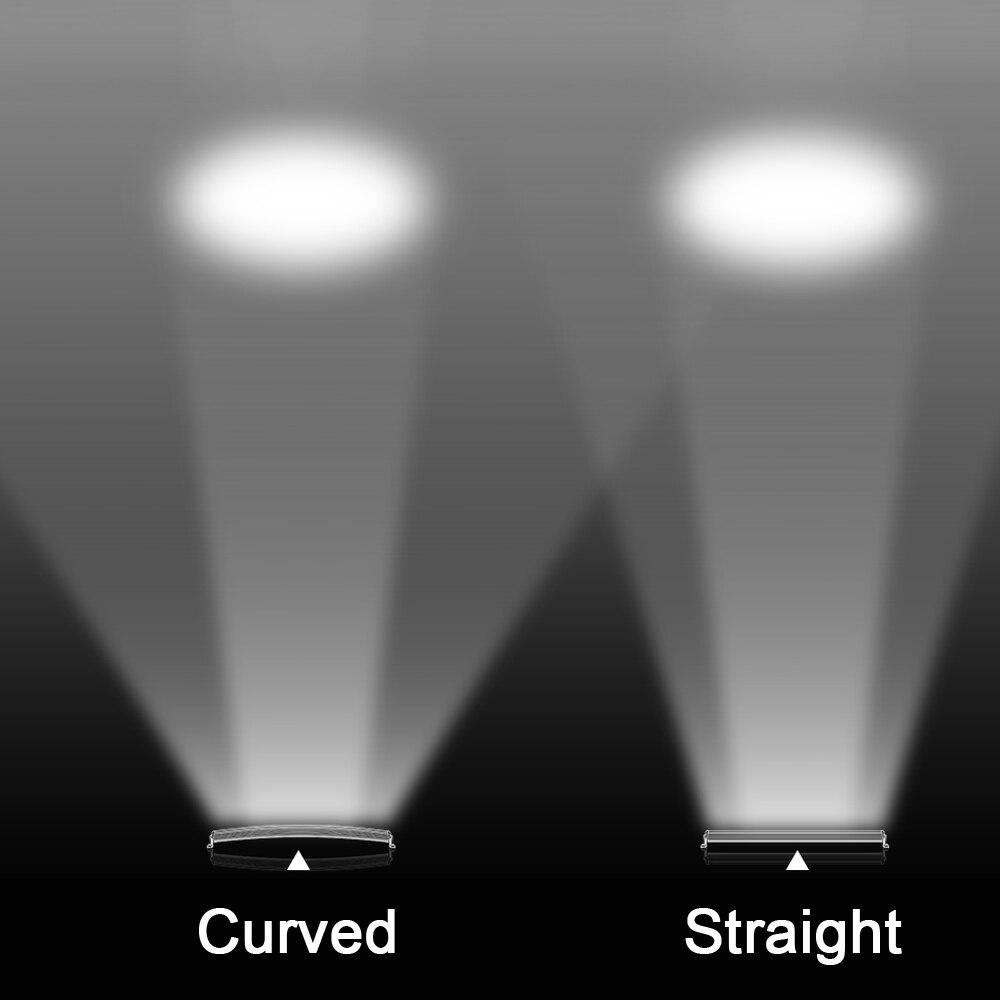 Image 4 - 3D Супер тонкая Светодиодная панель рабочий свет для автомобиля 12V 24V 4х4 внедорожный 4WD ATV SUV для грузовика, комбинированный прожектор балки Barra светодиодные фары дальнего света-in Световая рейка/рабочее освещение from Автомобили и мотоциклы