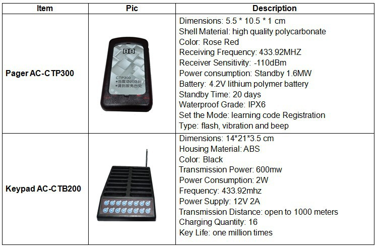 specification for pager