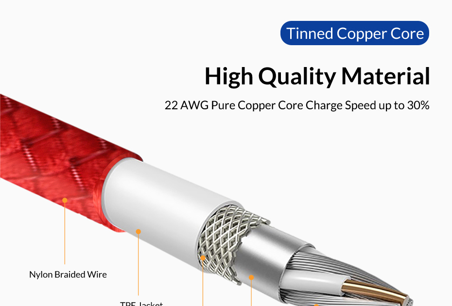 TOPK AN42 3A Type C Quick Charge Cable With 3.0 USB For Xiaomi Samsung And Mobile Phones 17