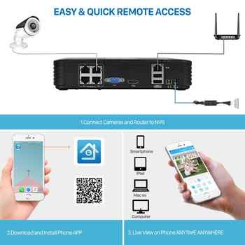 4CH 1080P POE NVR Kit Security Camera System 1080P 2.0MP IR Indoor Outdoor CCTV Dome POE IP Camera P2P Video Surveillance Set