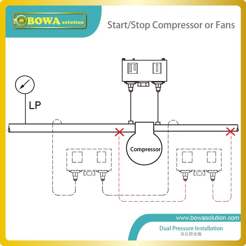 Danfoss Refrigerator Start Relay Wiring Diagram - Trusted Wiring Diagram