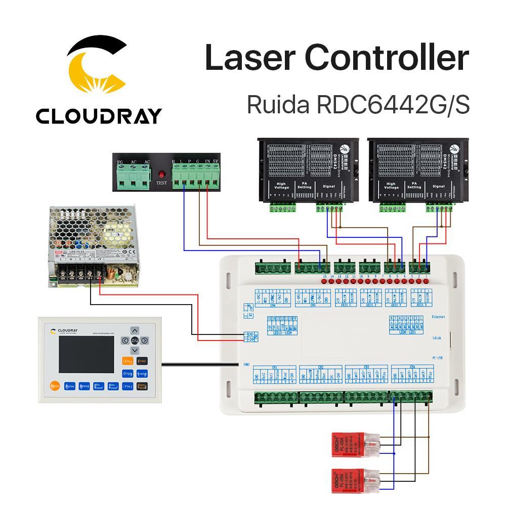 """""""Cloudray Ruida RD RDC6442G Co2"""" lazerinis DSP valdiklis - Staklės ir priedai - Nuotrauka 5"""