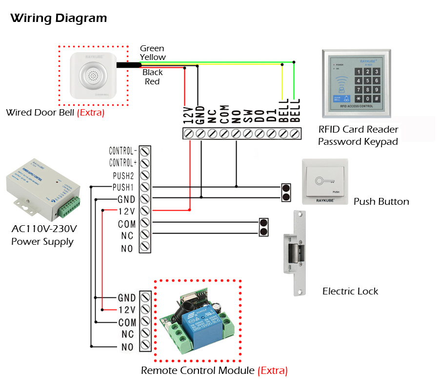 Wiring Diagram For Centurion Keypad : Rfid access control wiring diagram