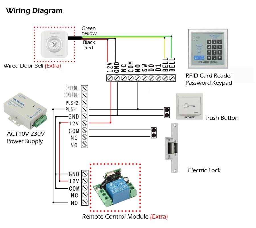 American Access Keypad Wiring Diagram Wiring Schematic Diagram