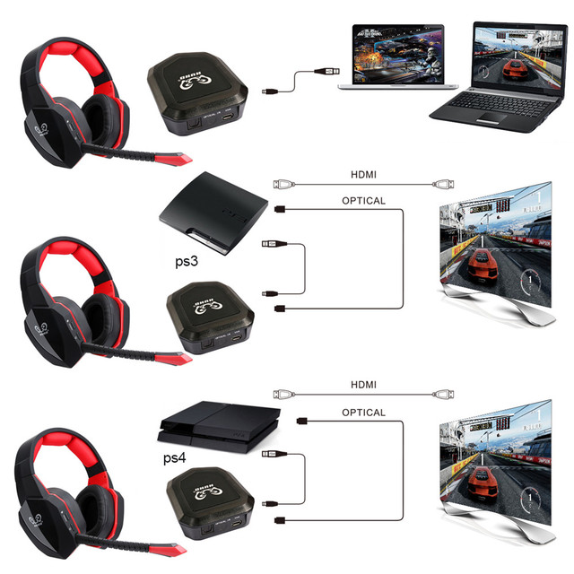 HUHD 7.1 Surround Sound Stereo headset 2.4Ghz Optical Wireless Gaming Headset headphone for PS4 3 XBox 360 one S PC TV earphones