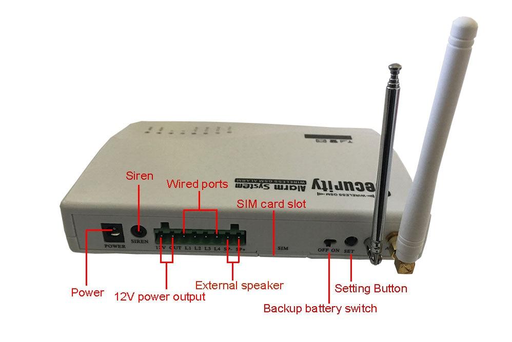 Auto Dial Motion Detector Sensor Burglar Alarm - realspygadgets.com
