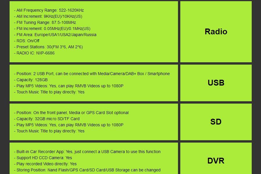 descuento con Radio Multimedia 32