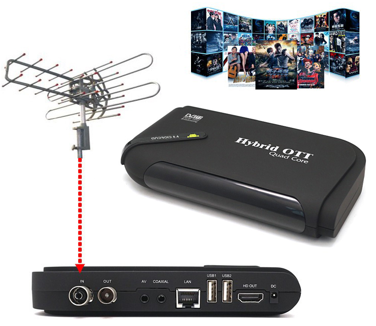 DVB-T2 HD Terrestrial Combo TV BOX PVR Receiver XBMC Android 4.4 Quad Core A5 Support IPTV/OTT TV,Android network player DVB-T2 телеприставка qhisp iptv dvb t2 mpeg4 hd 40 car dvb t2