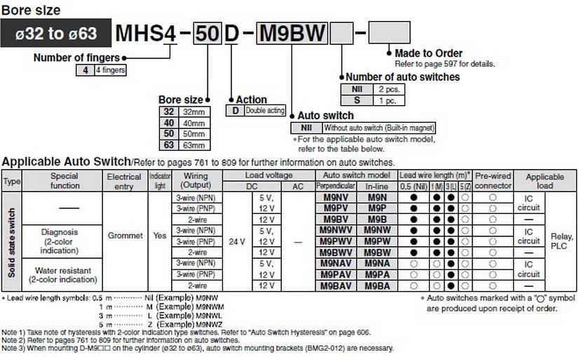 MHS4 5