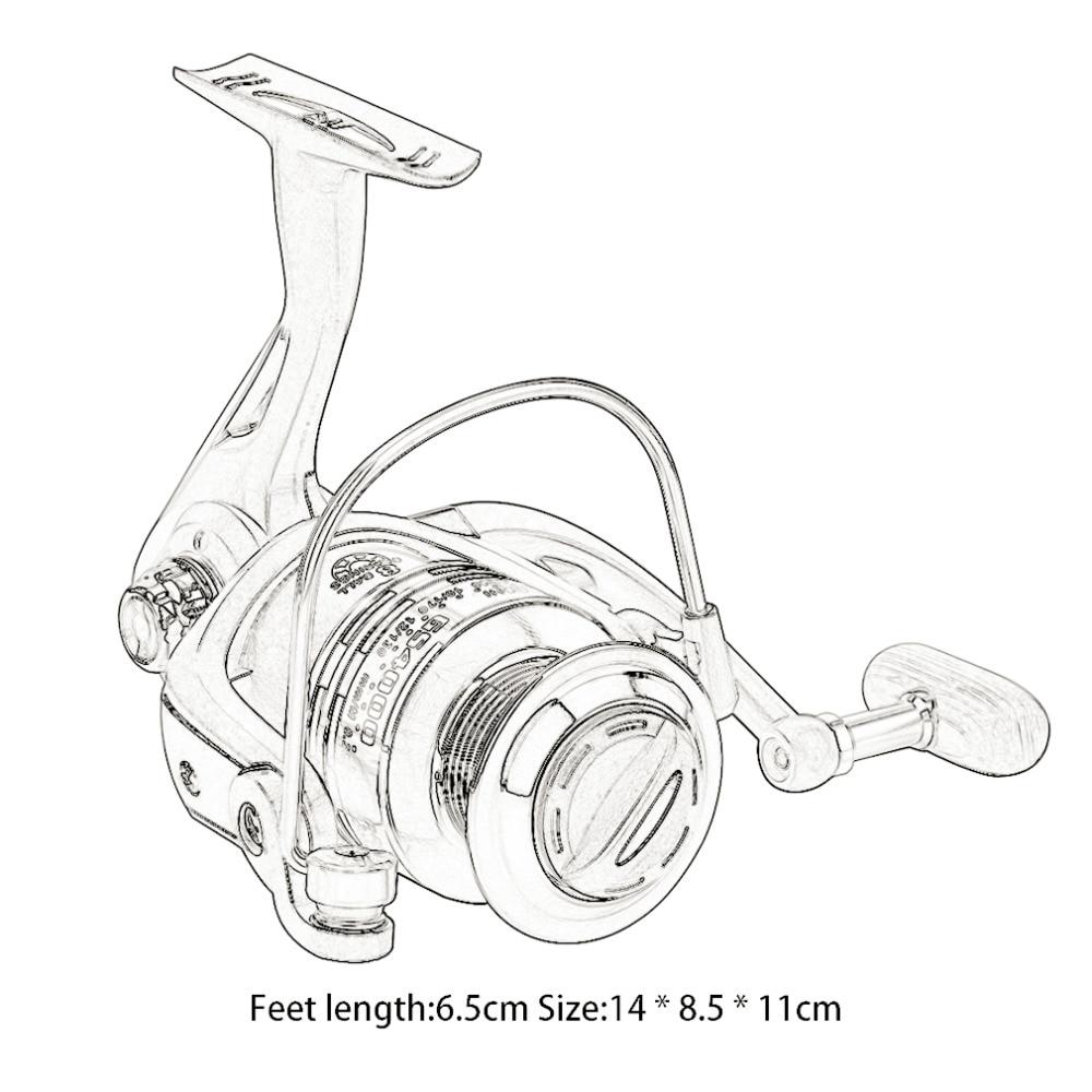 2019 Yumoshi Gs Series Fish Reel Fishion Various Model Fishing Gear