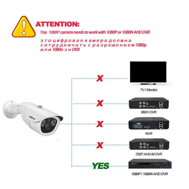 HD 1080P AHD Security Camera Sony IMX323 Sensor 2MP Surveillance Camera 2pcs Array Led 40M Night  Vision Waterproof  CCTV Camera