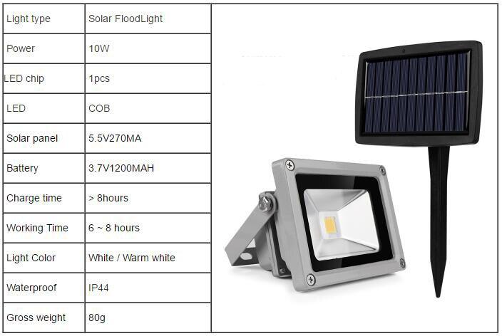 livre conduziu a energia solar luzes do