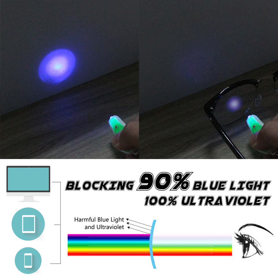 f75cd01223 2019 CGID Unisex Classic Design Blocking Blue Light 100% UV400 ...