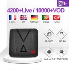 IPTV Italy MX10 mini Turkey Arabic Canada Subscription TV Box Android 9.0 RK3328 Portuguese Polish Africa IP SUBTV Code
