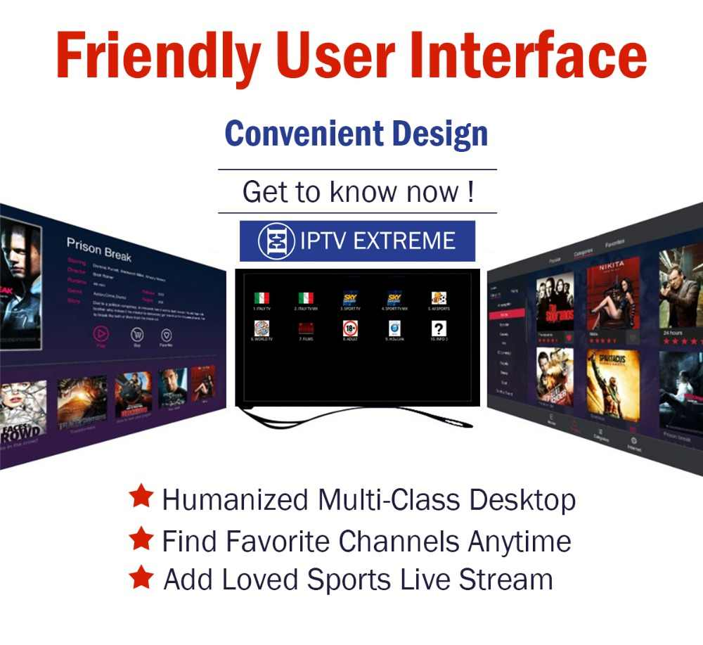 Detail Feedback Questions about IPTV M3U Subscription No