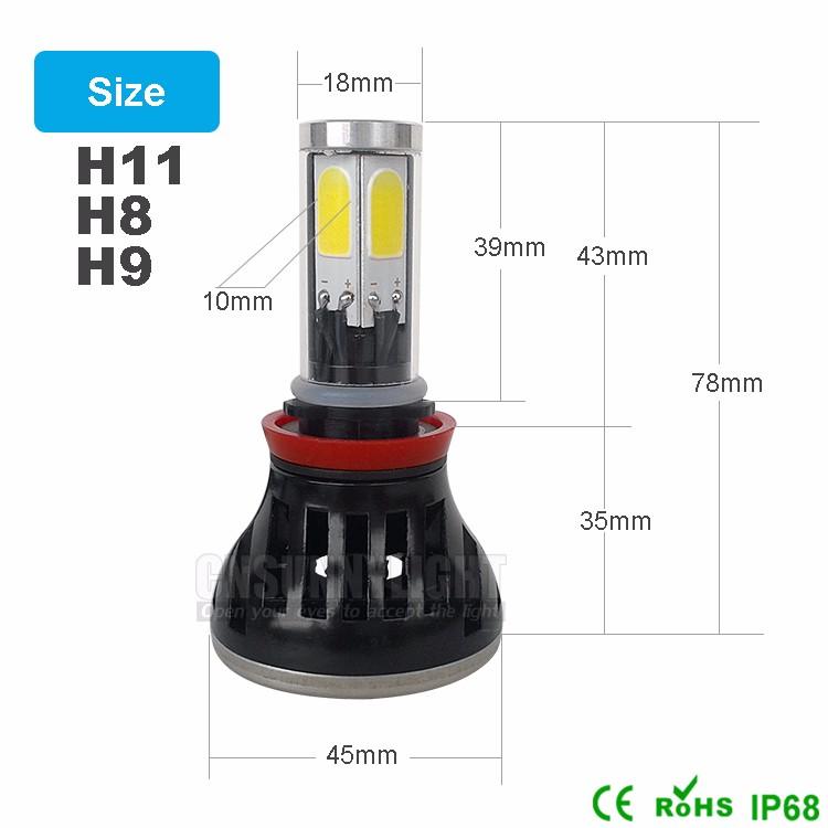 CNSUNNYLIGHT COB LED Headlight Kit H7 H11 H8 9005 HB3 9006 HB4 40W 4000LM Car Head Lamp Fog Light Replacement Bulb Play and Plug (10)
