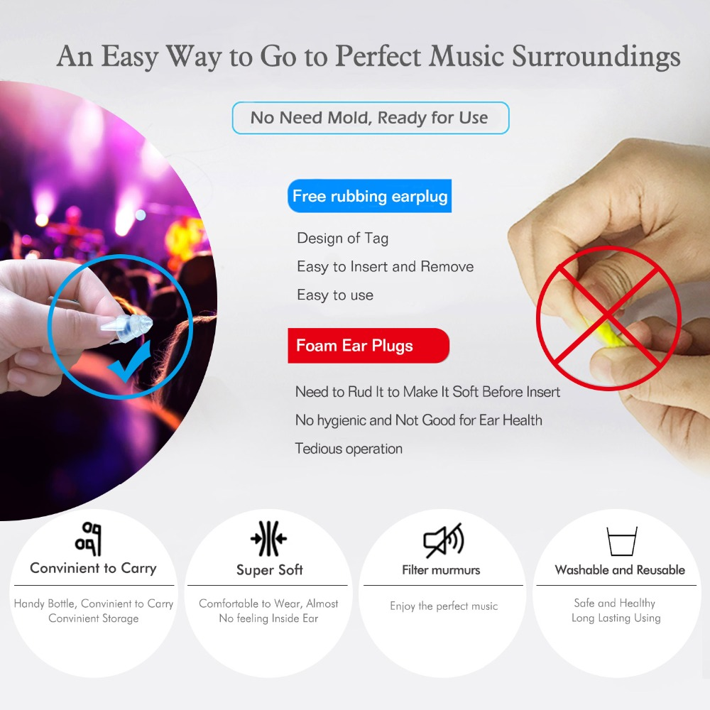 PUAroom 2 Pairs Silicone Ear Plugs Noise Reduction with 2 Pairs Sound Filters Soft and Reusable Ideal for Musicians Motorcycle in Ear Protector from Security Protection