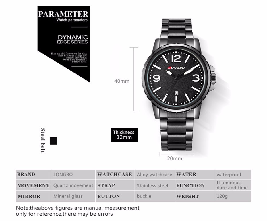 Famous Brand watches