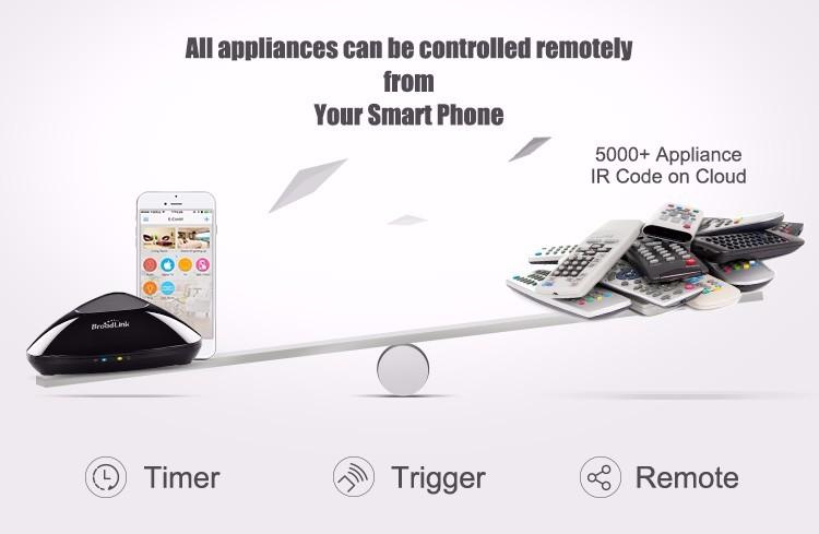 2018 Broadlink TC2 US/AU version 1 2 3 Gang WiFi Accueil automatisation Intelligente Télécommande Led Lumière Switche Tactile Panneau via RM Pro + 25