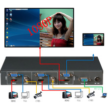 Cheaper HD Video Multiplexers Microscope HDMI VGA BNC Interface 1K HD Picture Two Splitters 2 Way HD Video Synthesizer