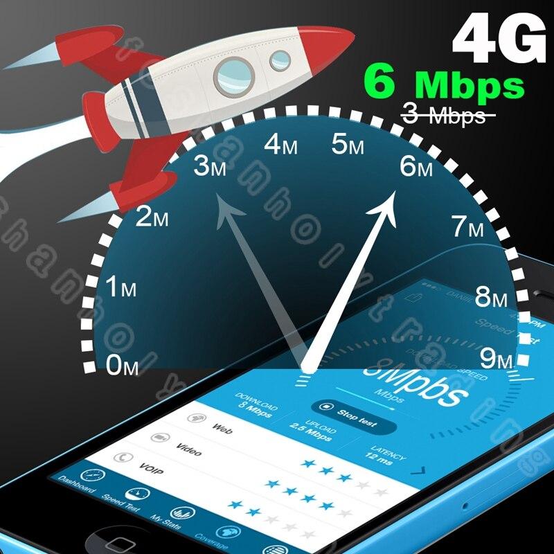 4g speed_800