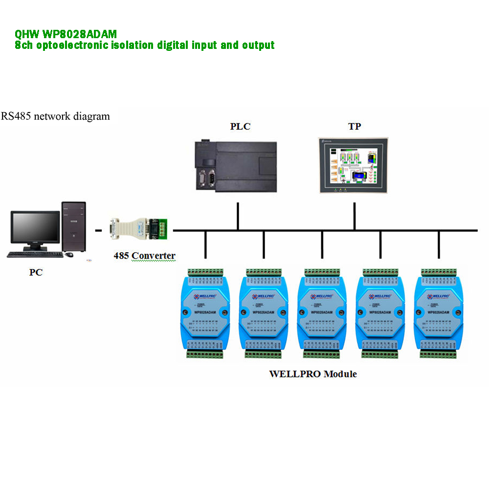 8ch Optoelectronic Isolated Digital Input/Output Module With RS485 Modbus RTU Communication/lightening Protection/Industrial