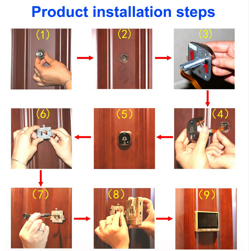 Door Viewer installation
