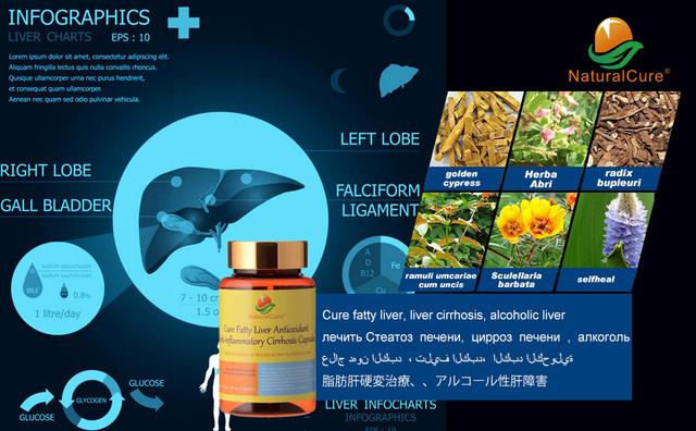 NaturalCure Cura Caps-dulos de Hígado Graso, prevenir la Cirrosis y Cáncer de Hígado, la Medicina tradicional china con Nueva Tecnología