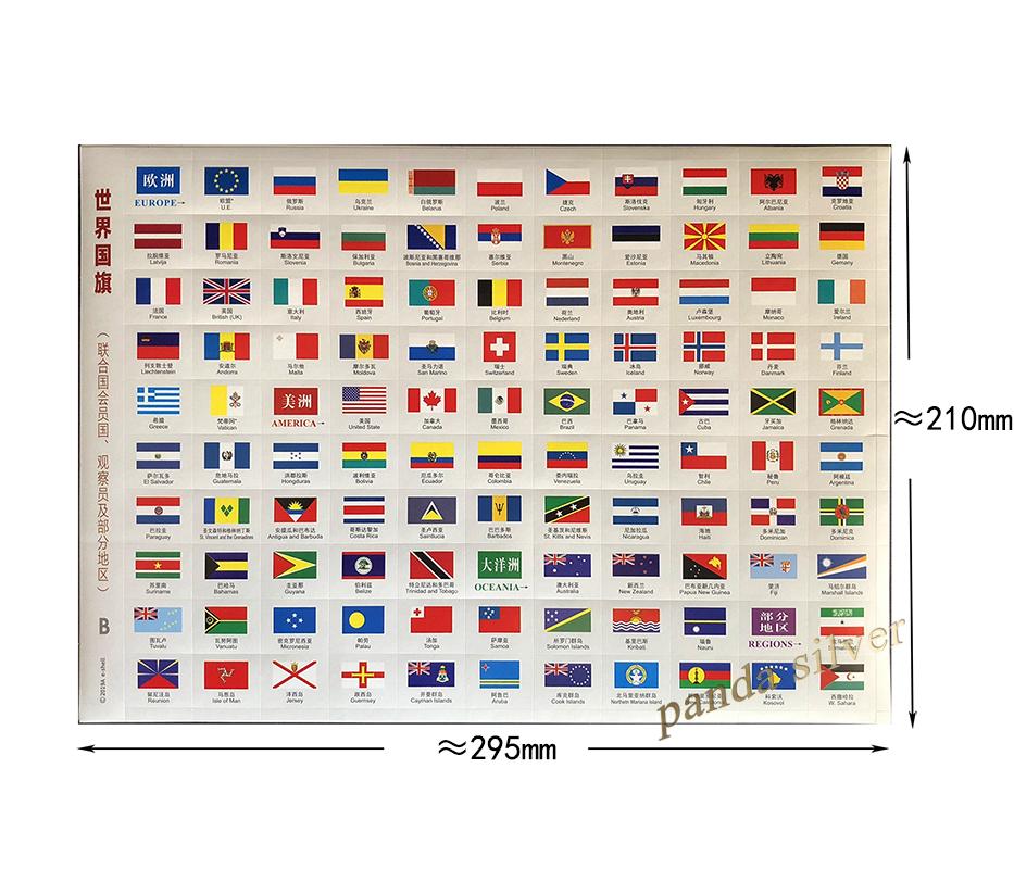 banderas del mundo con el nombre del pais