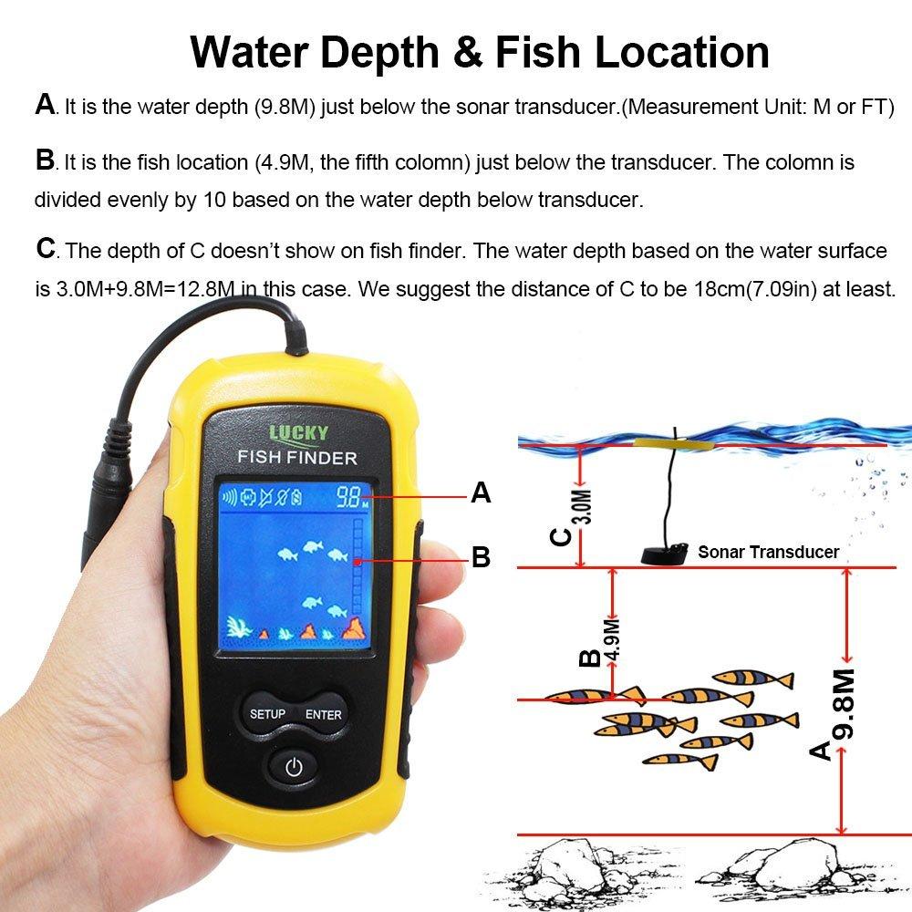 peixe com fio handheld inventor de peixe