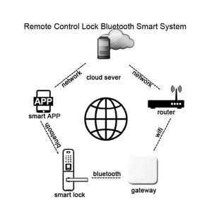 Image 2 - Умный домашний замок без ключа безопасности, Wi Fi замок с паролем и RFID картой, беспроводной дистанционный шлюз с приложением
